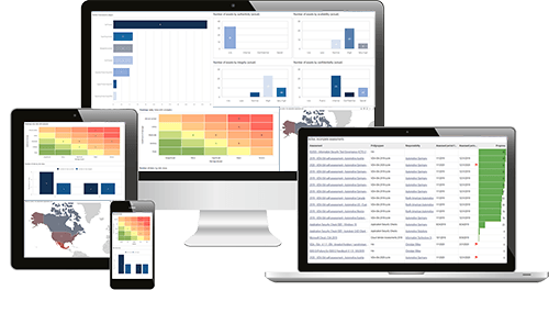 Screenshots of the ISMS and GRC software ibi systems iris