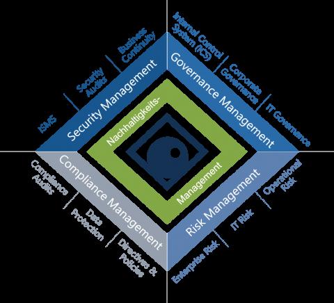 Lösungsbereiche-ibi-systems-iris